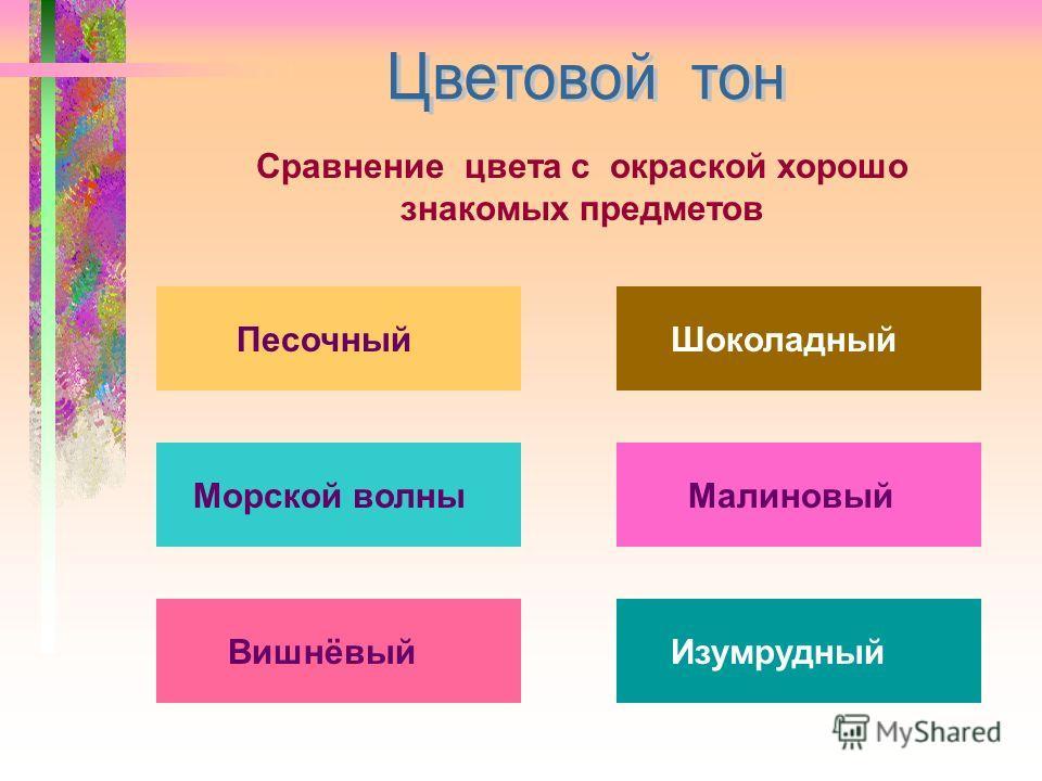 Сравнение цвета с окраской хорошо знакомых предметов ПесочныйМорской волныВишнёвыйШоколадныйИзумрудныйМалиновый