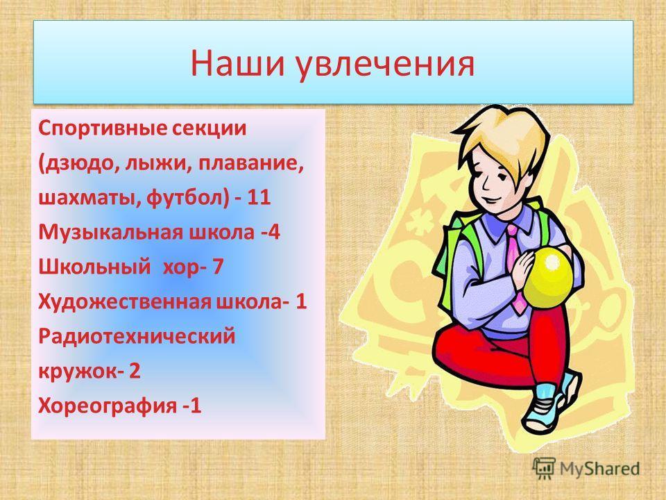 Наши увлечения Спортивные секции (дзюдо, лыжи, плавание, шахматы, футбол) - 11 Музыкальная школа -4 Школьный хор- 7 Художественная школа- 1 Радиотехнический кружок- 2 Хореография -1