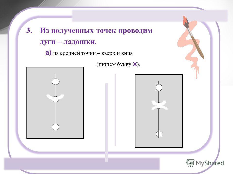 3. Из полученных точек проводим дуги – ладошки. a) из средней точки – вверх и вниз (пишем букву х ).