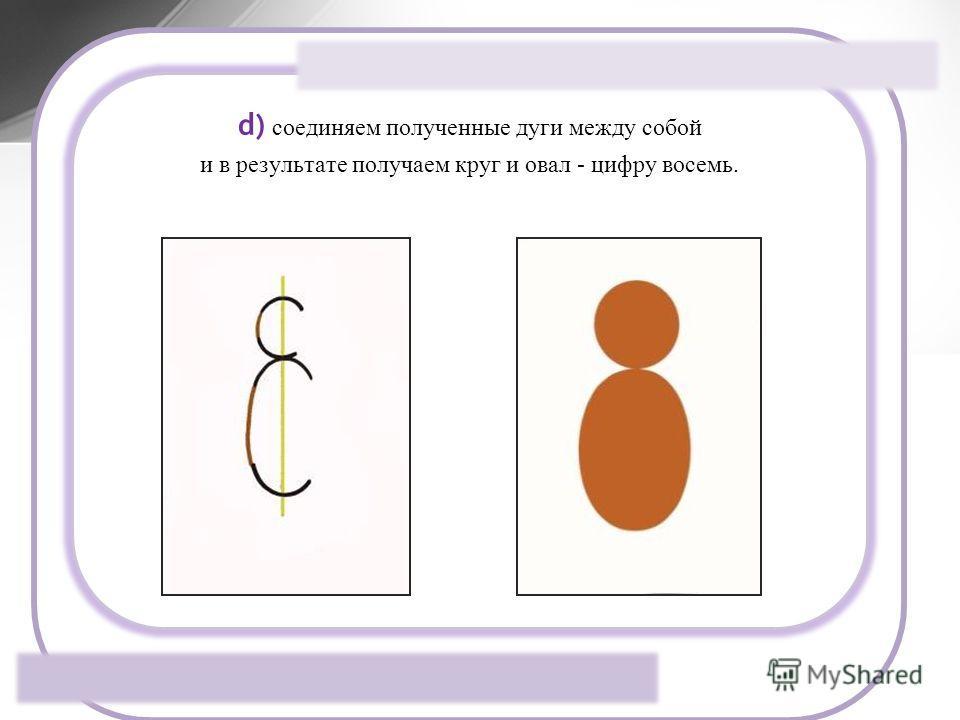 d) соединяем полученные дуги между собой и в результате получаем круг и овал - цифру восемь.