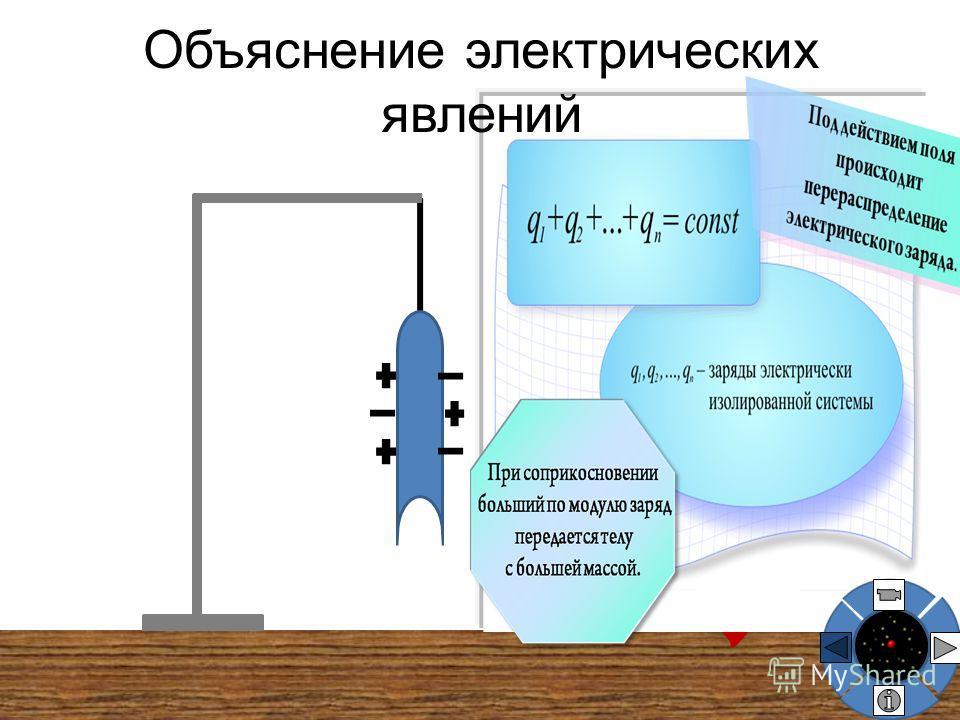 Перераспределение электрического заряда