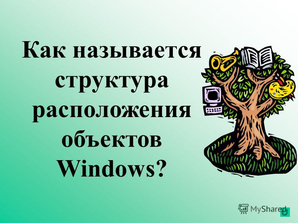 Как открыть системное меню?