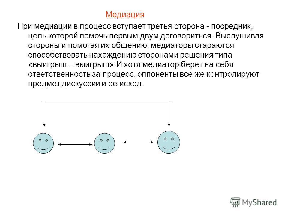 Как успешно разрешить конфликт? Переговоры – это процесс, при котором стороны пытаются разрешить конфликт путем непосредственного обсуждения между собой. Сильная сторона переговорного процесса состоит в том, что все зависит от самих сторон – как проц