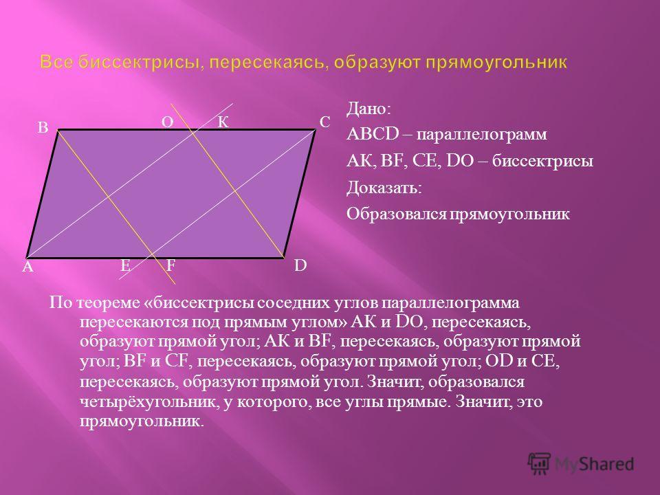 По теореме « биссектрисы соседних углов параллелограмма пересекаются под прямым углом » АК и D О, пересекаясь, образуют прямой угол ; АК и В F, пересекаясь, образуют прямой угол ; В F и CF, пересекаясь, образуют прямой угол ; О D и СЕ, пересекаясь, о