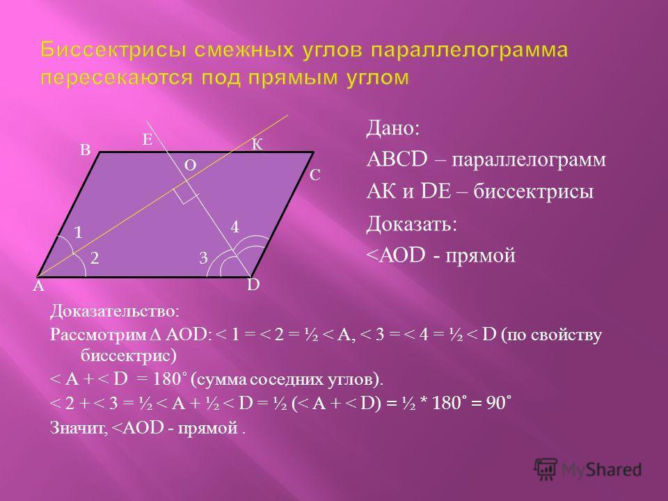 Доказательство : Рассмотрим АО D: < 1 = < 2 = ½ < А, < 3 = < 4 = ½ < D ( по свойству биссектрис ) < А + < D = 180˚ ( сумма соседних углов ). < 2 + < 3 = ½ < А + ½ < D = ½ (< А + < D) = ½ * 180˚ = 90˚ Значит, < АО D - прямой. Дано : АВС D – параллелог