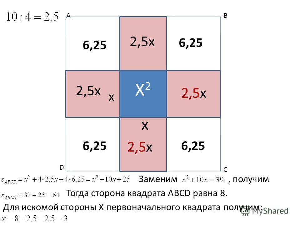 Х2Х2 х х 2,5x 2,5 6,25 Заменим, получим Тогда сторона квадрата ABCD равна 8. Для искомой стороны Х первоначального квадрата получим: AB C D