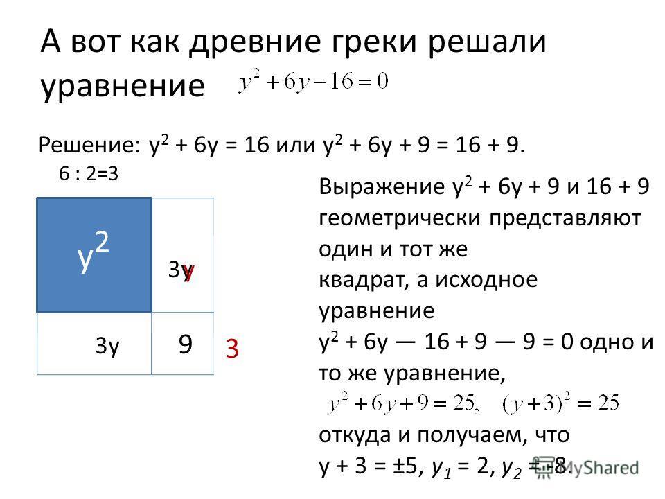 А вот как древние греки решали уравнение Решение: у 2 + 6у = 16 или у 2 + 6у + 9 = 16 + 9. Выражение у 2 + 6у + 9 и 16 + 9 геометрически представляют один и тот же квадрат, а исходное уравнение у 2 + 6у 16 + 9 9 = 0 одно и то же уравнение, откуда и п