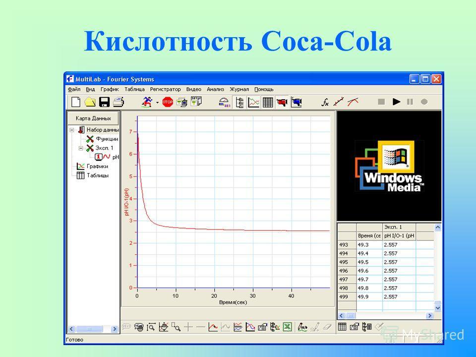Кислотность Coca-Cola