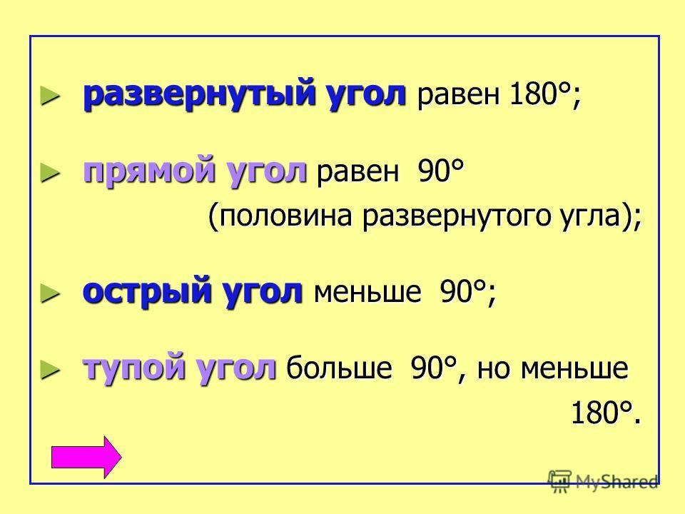 развернутый угол равен 180°; развернутый угол равен 180°; прямой угол равен 90° прямой угол равен 90° (половина развернутого угла); (половина развернутого угла); острый угол меньше 90°; острый угол меньше 90°; тупой угол больше 90°, но меньше тупой у