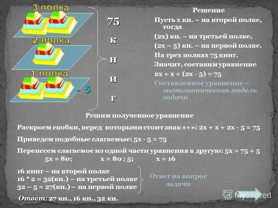 Решение Пусть х кн. – на второй полке, тогда (2х) кн. – на третьей полке, (2х – 5) кн. – на первой полке. На трех полках 75 книг. Значит, составим уравнение 2х + х + (2х - 5) = 75 Составленное уравнение – математическая модель задачи Решим полученное