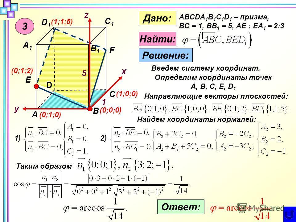 3 D D1D1 А А1А1 В В1В1 С С1С1 Е F 1 5 z x y Дано: ABCDA 1 B 1 C 1 D 1 – призма, BC = 1, BB 1 = 5, AE : EA 1 = 2:3 Найти: Решение: Введем систему координат. Определим координаты точек A, B, С, E, D 1 (0;0;0) (0;1;2) (1;1;5) (1;0;0) (0;1;0) Направляющи