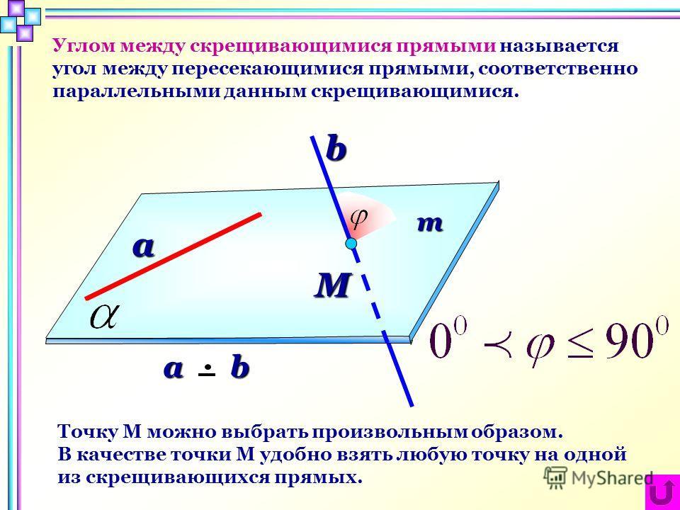 Углом между скрещивающимися прямыми называется угол между пересекающимися прямыми, соответственно параллельными данным скрещивающимися. Точку М можно выбрать произвольным образом. В качестве точки М удобно взять любую точку на одной из скрещивающихся