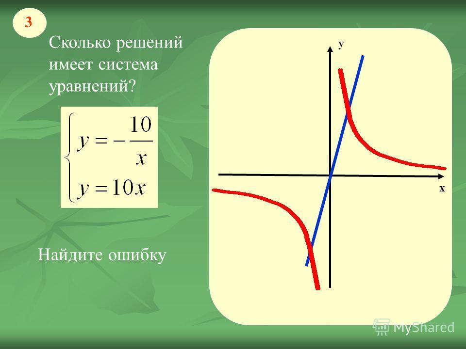Сколько решений имеет система уравнений? 3 х у Найдите ошибку