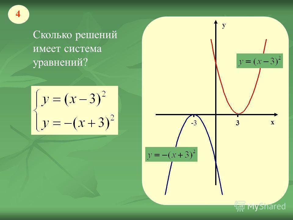 Сколько решений имеет система уравнений? 4 -3 у 3 х