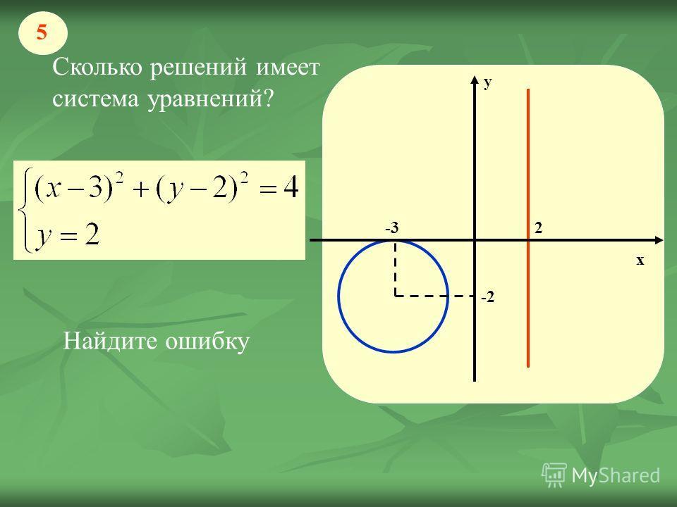 Сколько решений имеет система уравнений? 5 х у -3 -2 2 Найдите ошибку