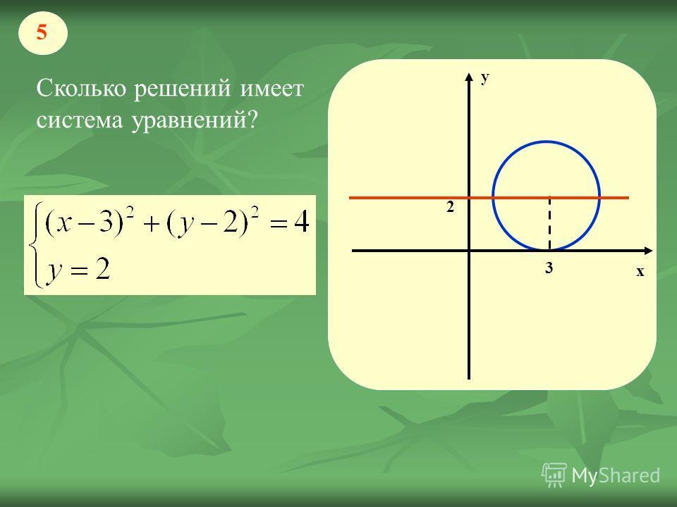Сколько решений имеет система уравнений? 5 х у 3 2