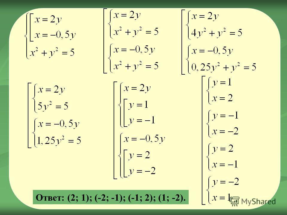 Ответ: (2; 1); (-2; -1); (-1; 2); (1; -2).