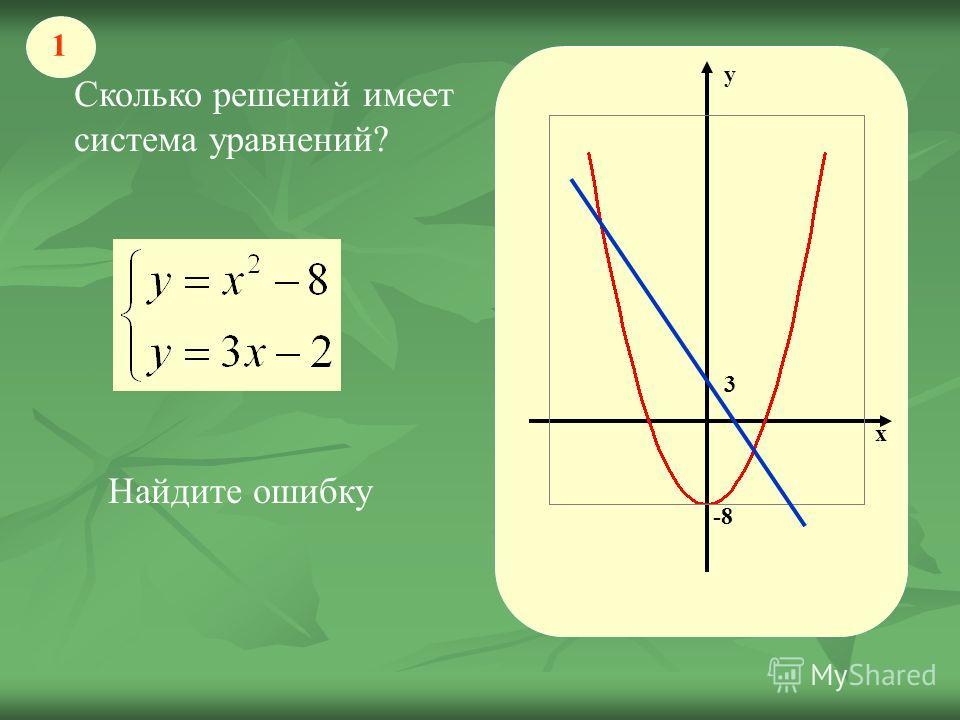 Сколько решений имеет система уравнений? Найдите ошибку х у 3 -8 1