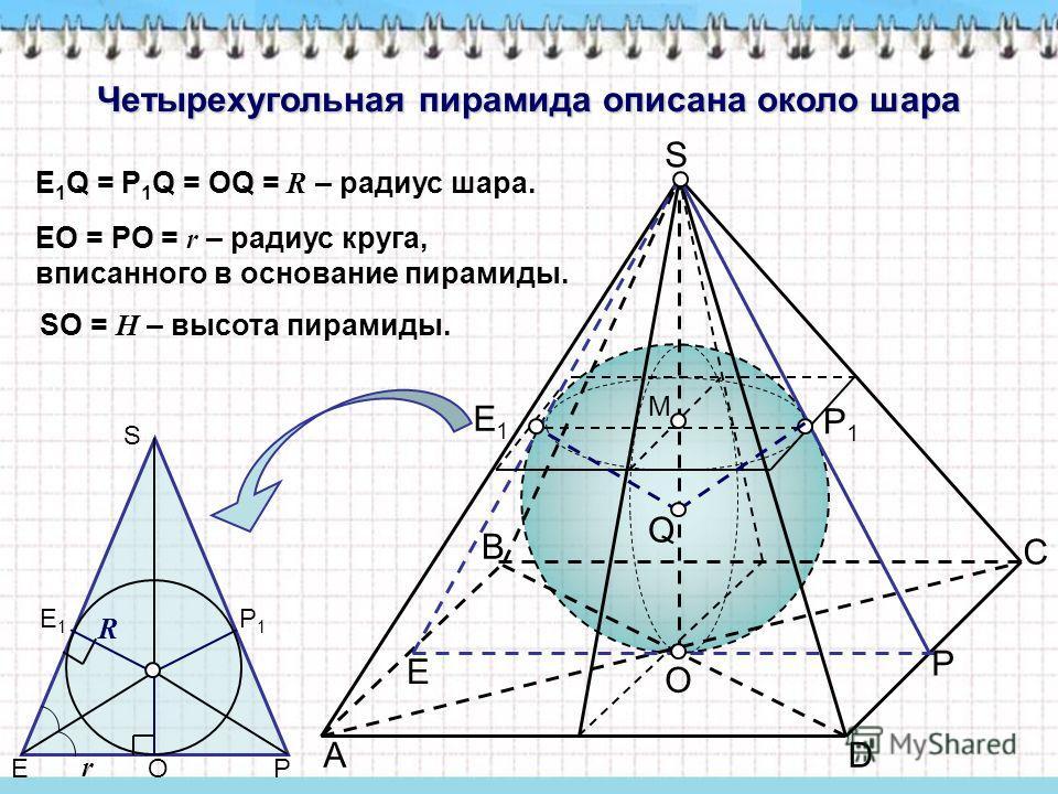 A B C O S D E Q E1E1 M P P1P1 Четырехугольная пирамида описана около шара E 1 Q = P 1 Q = OQ = R – радиус шара. EO = PO = r – радиус круга, вписанного в основание пирамиды. SO = H – высота пирамиды. R EP S E1E1 P1P1 O r