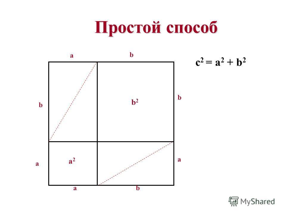 Простой способ a b a a a b b b a2a2 b2b2 c 2 = a 2 + b 2