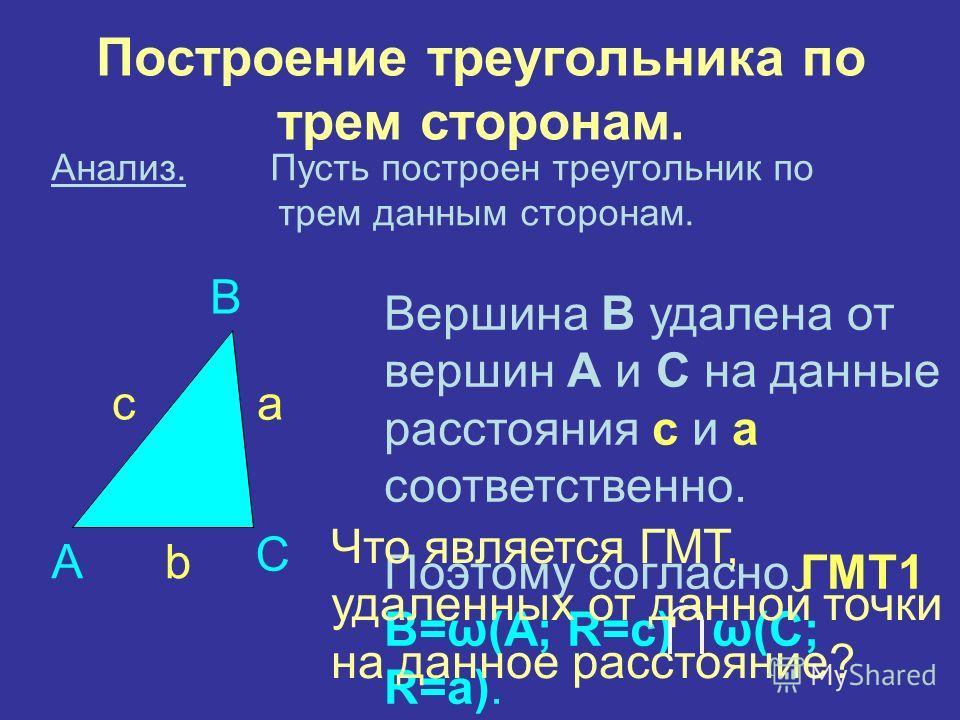 Построение треугольника по трем сторонам. Анализ. Пусть построен треугольник по трем данным сторонам. Вершина В удалена от вершин А и С на данные расстояния с и а соответственно. Поэтому согласно ГМТ1 В=ω(А; R=c) ω(C; R=а). A B C с а b Что является Г