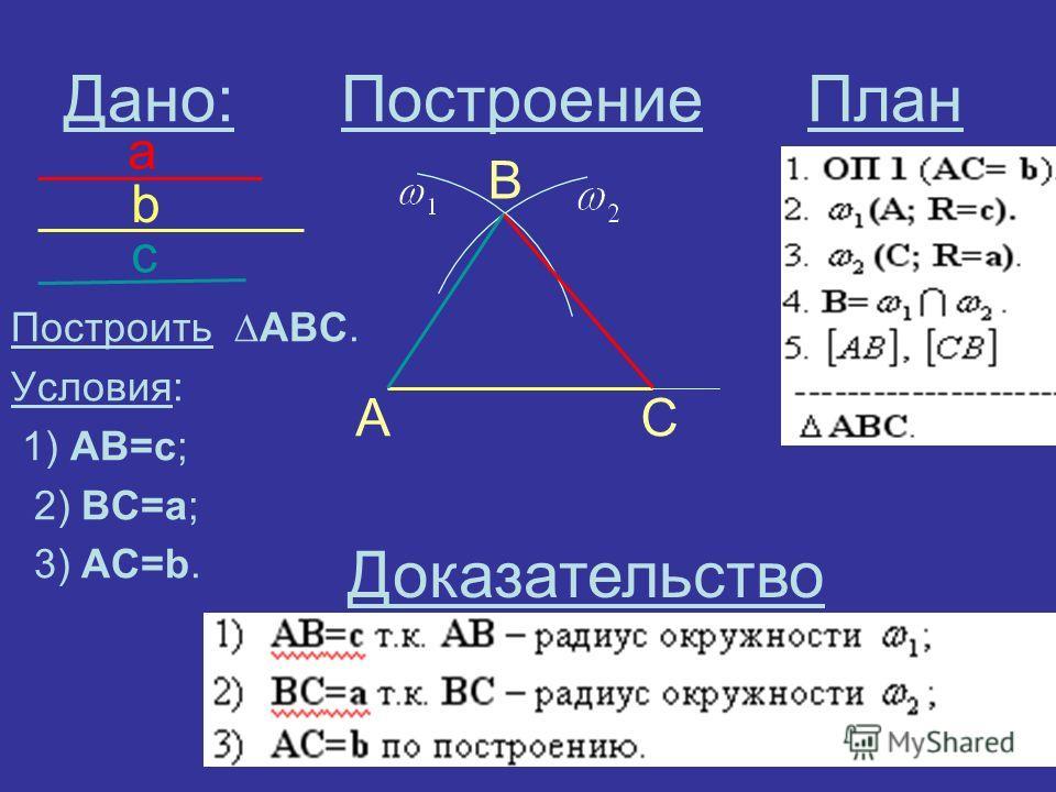 Дано: Построение План Построить АВС. Условия: 1) АВ=с; 2) ВС=а; 3) АС=b. Доказательство а b c В АС