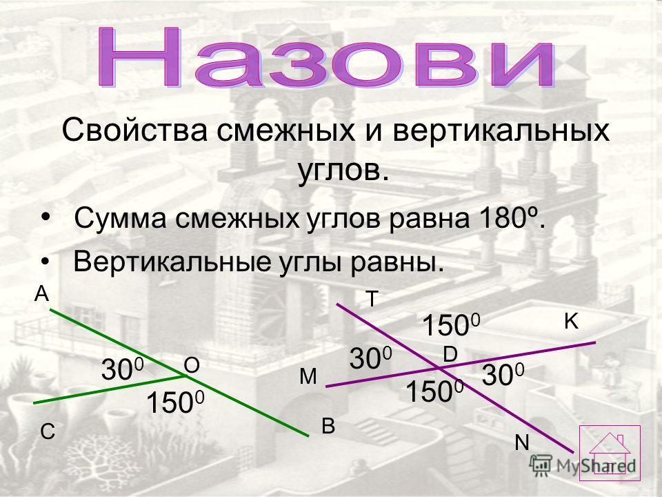 Свойства смежных и вертикальных углов. Сумма смежных углов равна 180º. Вертикальные углы равны. А С О N M В T K D 30 0 150 0 30 0 150 0