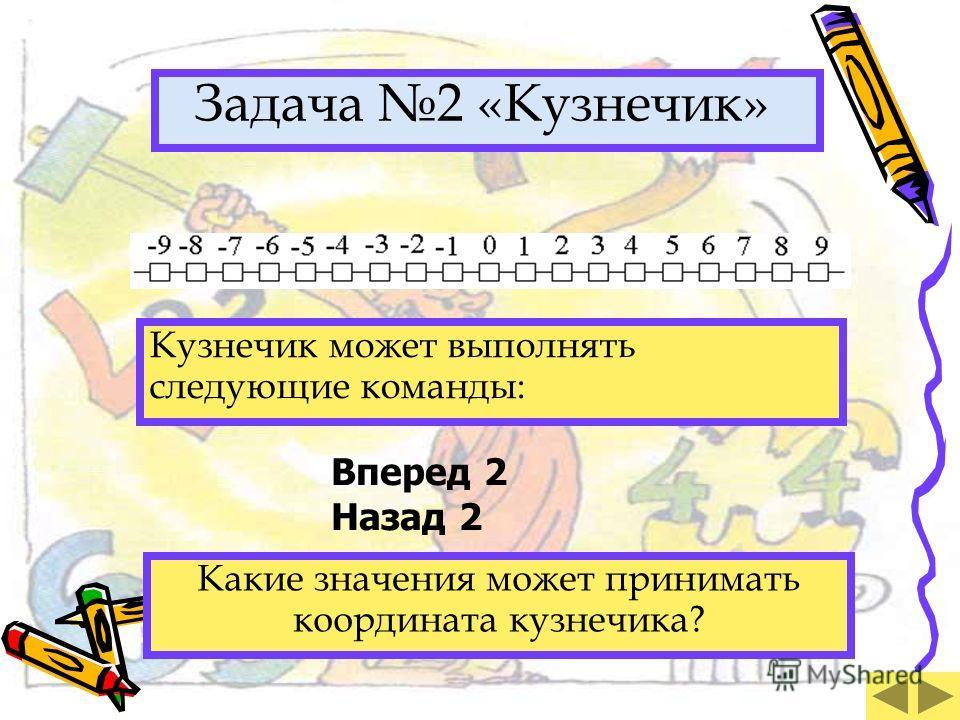Задача 2 «Кузнечик» Вперед 2 Назад 2 Кузнечик может выполнять следующие команды: Какие значения может принимать координата кузнечика?