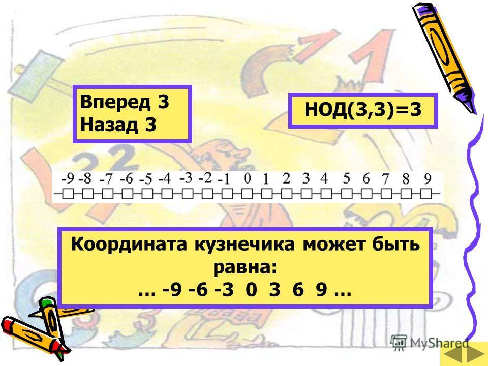 Координата кузнечика может быть равна: … -9 -6 -3 0 3 6 9 … Вперед 3 Назад 3 НОД(3,3)=3