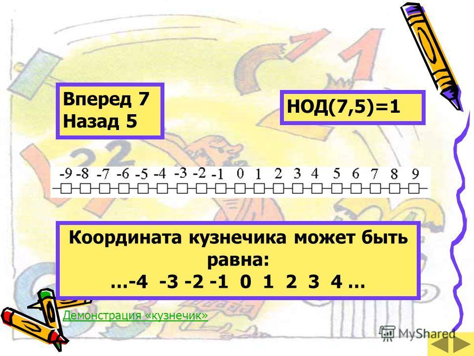 Координата кузнечика может быть равна: …-4 -3 -2 -1 0 1 2 3 4 … Вперед 7 Назад 5 Демонстрация «кузнечик» НОД(7,5)=1