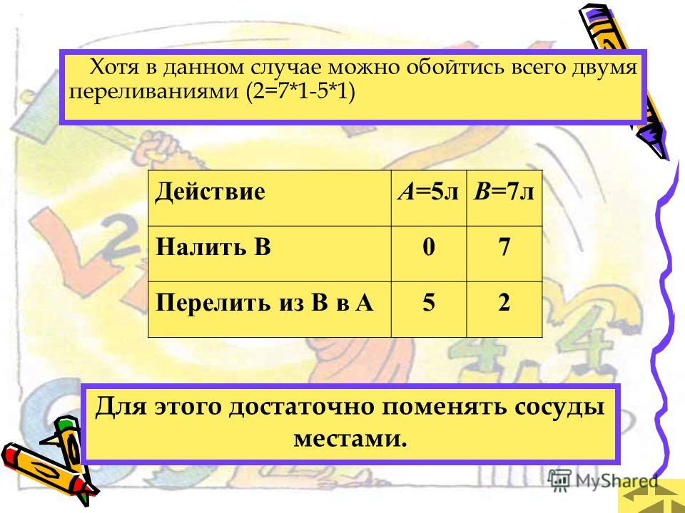 Хотя в данном случае можно обойтись всего двумя переливаниями (2=7*1-5*1) ДействиеА=5лА=5лB=7л Налить B07 Перелить из B в A52 Для этого достаточно поменять сосуды местами.