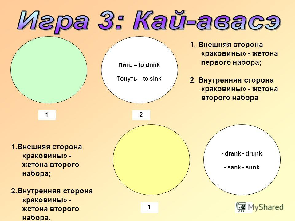 Пить – to drink Тонуть – to sink 12 - drank - drunk - sank - sunk 12 1. Внешняя сторона «раковины» - жетона первого набора; 2. Внутренняя сторона «раковины» - жетона второго набора 1.Внешняя сторона «раковины» - жетона второго набора; 2.Внутренняя ст