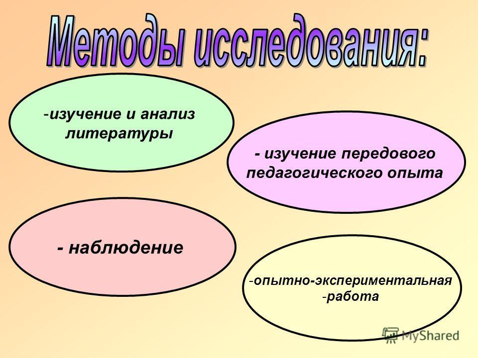 -изучение и анализ литературы - изучение передового педагогического опыта - наблюдение -опытно-экспериментальная -работа