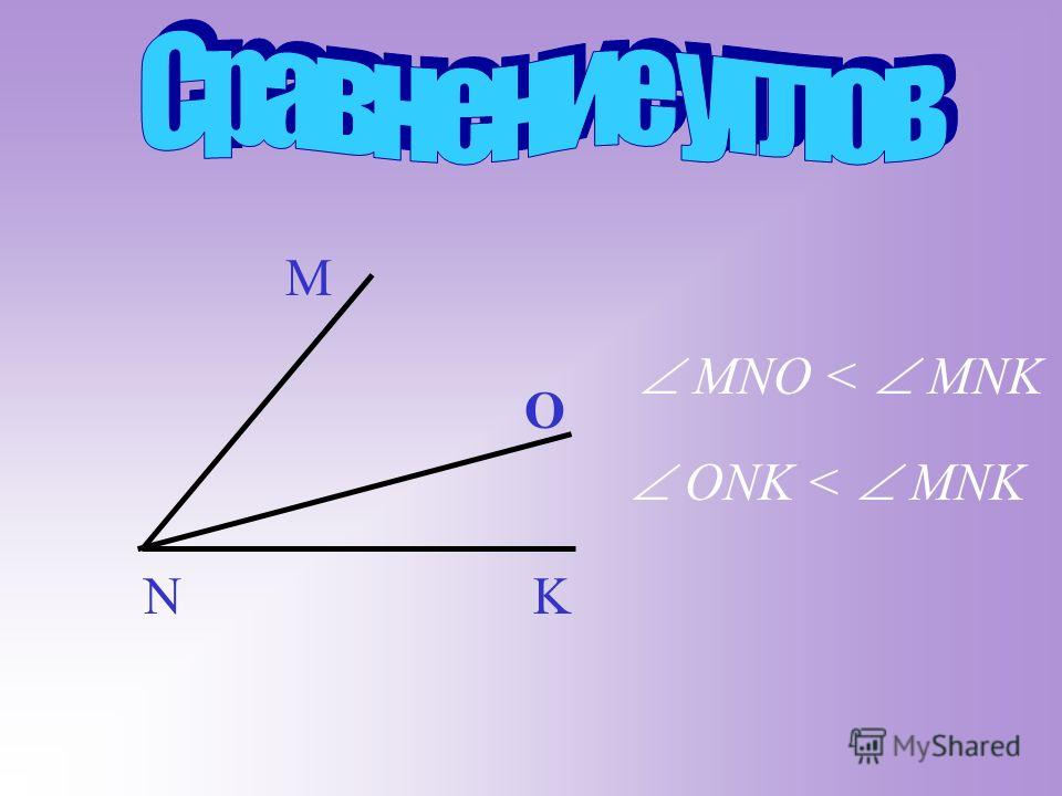 M NK O MNO < MNK ONK < MNK