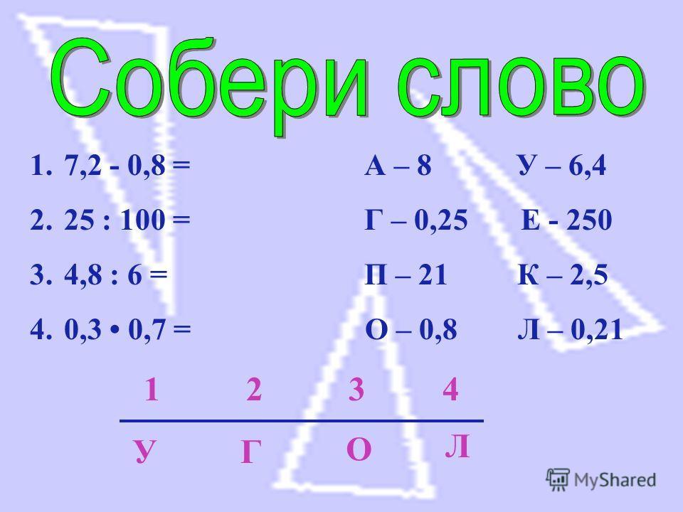 1.7,2 - 0,8 = А – 8 У – 6,4 2.25 : 100 = Г – 0,25 Е - 250 3.4,8 : 6 = П – 21 К – 2,5 4.0,3 0,7 = О – 0,8 Л – 0,21 1 2 3 4 УГ О Л