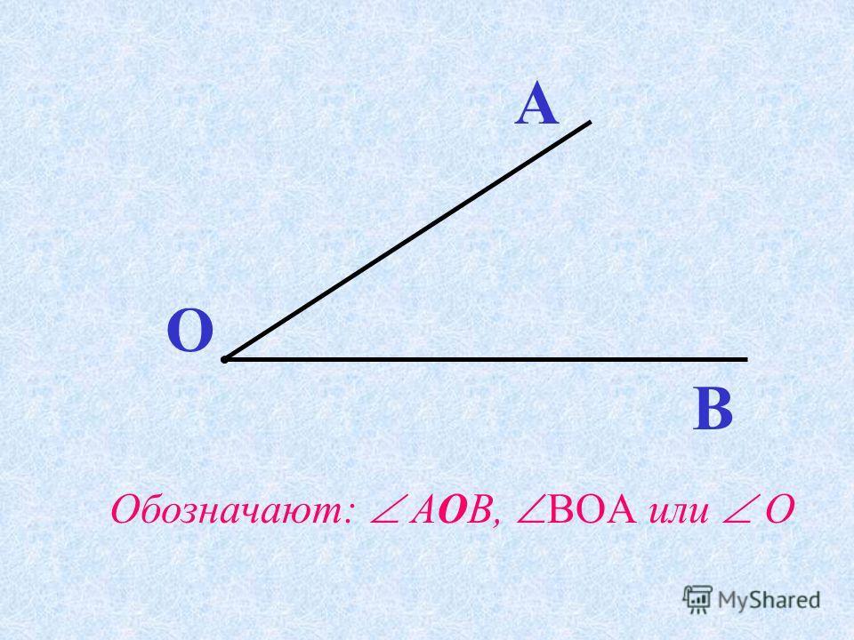 O A B Обозначают: AOB, BOA или O