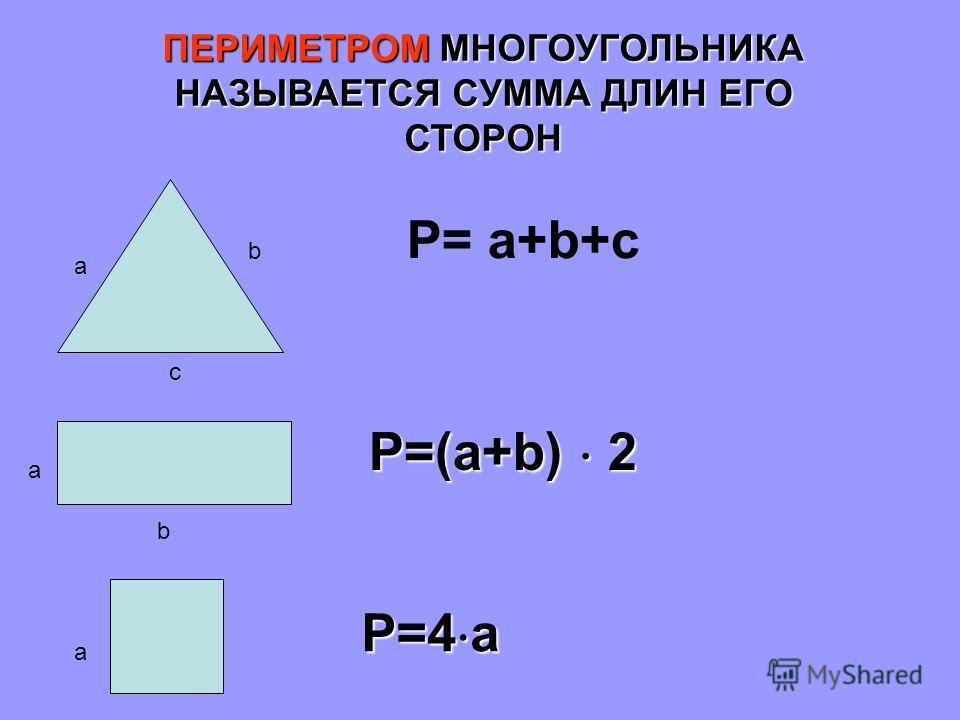 ПЕРИМЕТРОМ МНОГОУГОЛЬНИКА НАЗЫВАЕТСЯ СУММА ДЛИН ЕГО СТОРОН a b c a b a P= a+b+c P=(a+b) 2 P=4 a