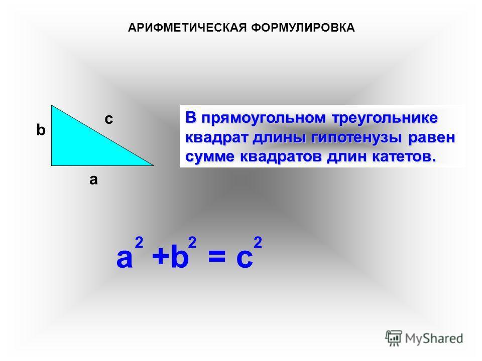 АРИФМЕТИЧЕСКАЯ ФОРМУЛИРОВКА В прямоугольном треугольнике квадрат длины гипотенузы равен сумме квадратов длин катетов. а b c a +b = c 222