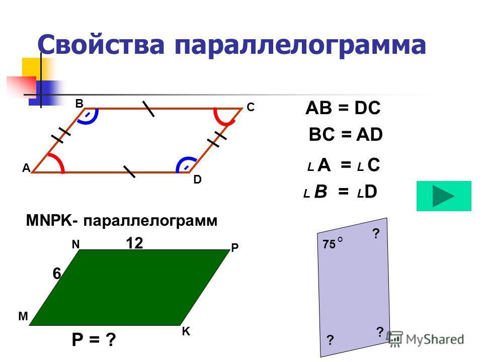 Свойства параллелограмма A B C D AB = DC BC = AD L A = L C L B = LDLD Р = ? 6 12 75 о MNPK- параллелограмм M N P K ? ? ?