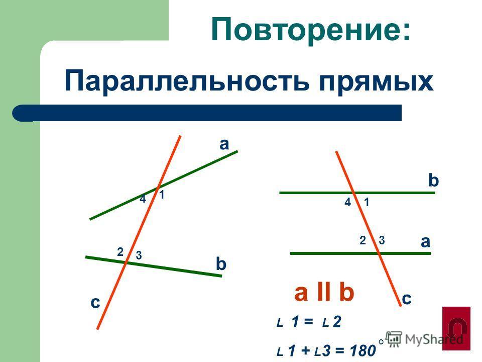 Повторение: a b c a b c 1 23 1 2 3 a II b 4 Параллельность прямых L 1 = L 2 L 1 + L 3 = 180 o 4