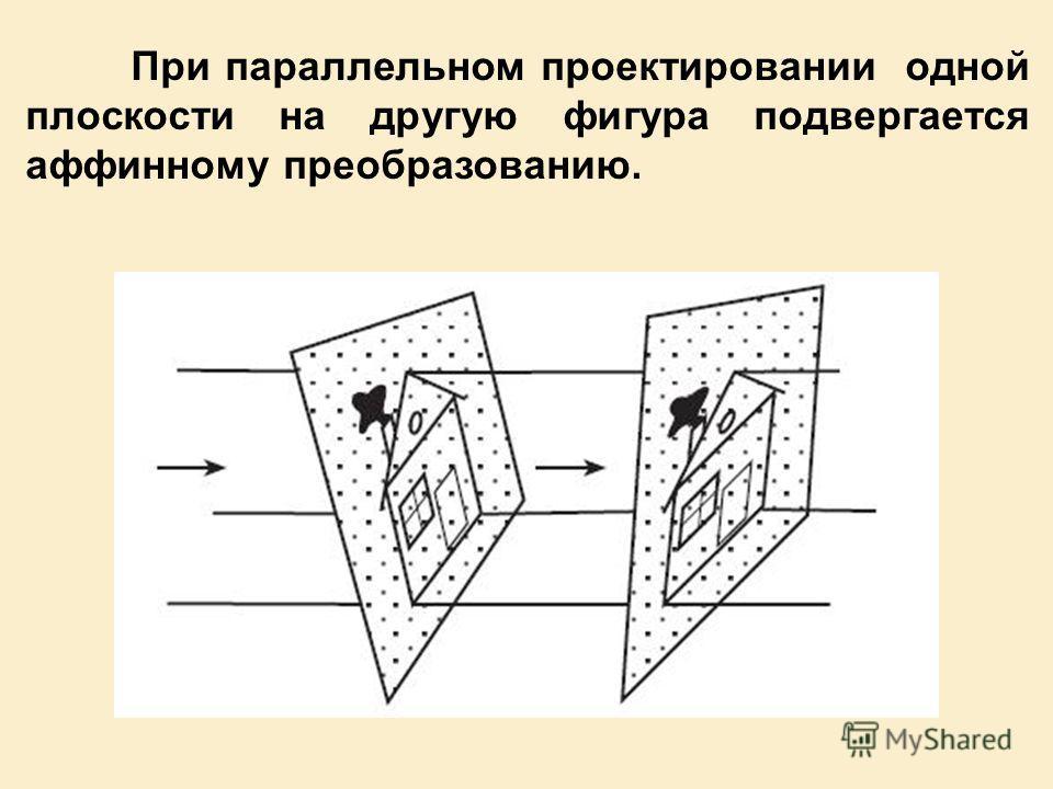 При параллельном проектировании одной плоскости на другую фигура подвергается аффинному преобразованию.
