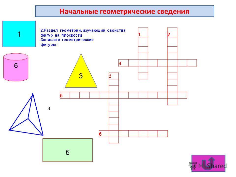 2.Раздел геометрии, изучающий свойства фигур на плоскости 12 Запишите геометрические фигуры: 4 3 5 4 6 3 5 1 6 Начальные геометрические сведения