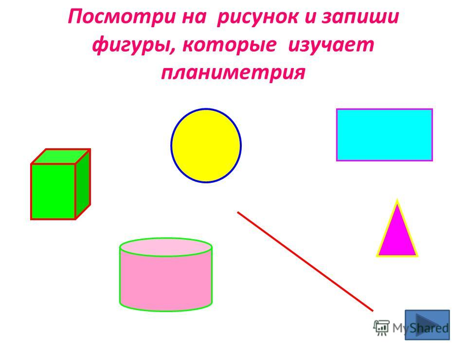 Посмотри на рисунок и запиши фигуры, которые изучает планиметрия