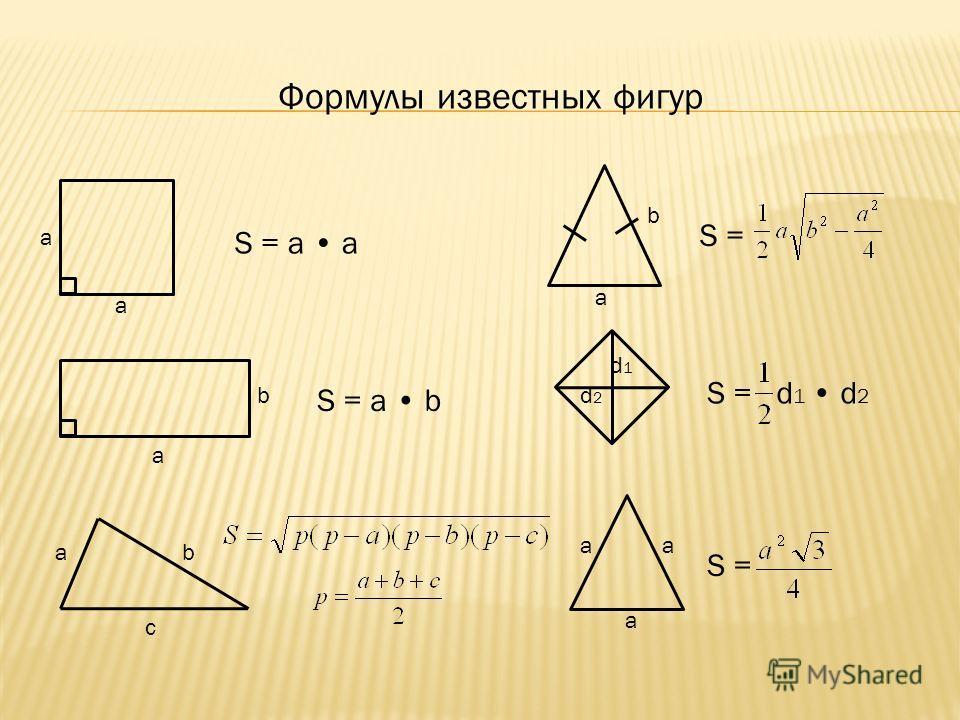 Формулы известных фигур aa a d1d1 d2d2 S = a a S = a b S = ab c a b a a a b S = d 1 d 2