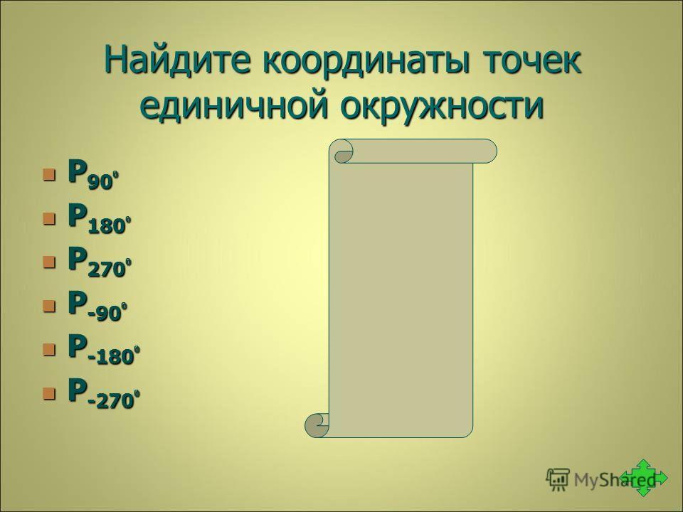 Найдите координаты точек единичной окружности Р 90 0 (0;1) Р 90 0 (0;1) Р 180 0 (-1;0) Р 180 0 (-1;0) Р 270 0 (0;-1) Р 270 0 (0;-1) Р -90 0 (0;-1) Р -90 0 (0;-1) Р -180 0 (-1;0) Р -180 0 (-1;0) Р -270 0 (0;1) Р -270 0 (0;1)