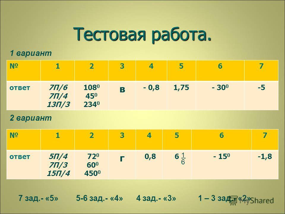 1234567 ответ7П/6 7П/4 13П/3 108 0 45 0 234 0 в - 0,81,75- 30 0 -5 1 вариант 2 вариант 1234567 ответ5П/4 7П/3 15П/4 72 0 60 0 450 0 г 0,86- 15 0 -1,8 1 -- 6 7 зад.- «5» 5-6 зад.- «4» 4 зад.- «3» 1 – 3 зад.- «2»
