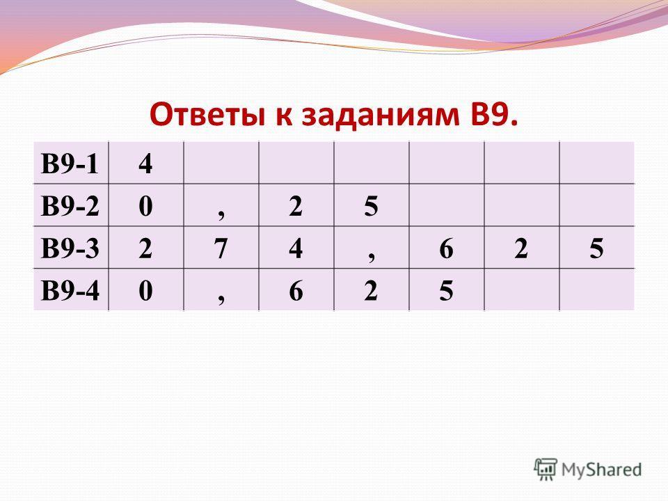 Ответы к заданиям В9. В9-14 В9-20,25 В9-3274,625 В9-40,625