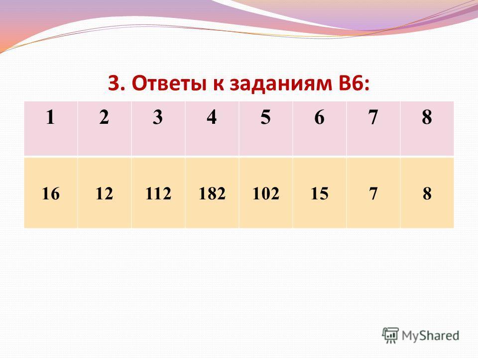 3. Ответы к заданиям В6: 12345678 16121121821021578