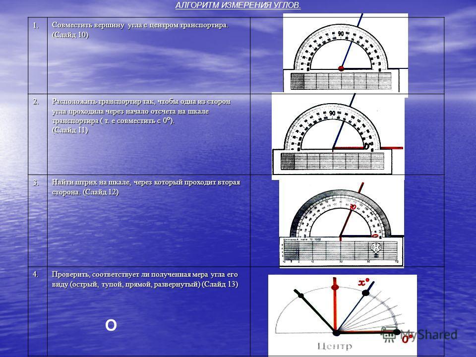 О АЛГОРИТМ ИЗМЕРЕНИЯ УГЛОВ. 1. Совместить вершину угла с центром транспортира. (Слайд 10) 2. Расположить транспортир так, чтобы одна из сторон угла проходила через начало отсчета на шкале транспортира ( т. е совместить с 0 º ). (Слайд 11) 3. Найти шт