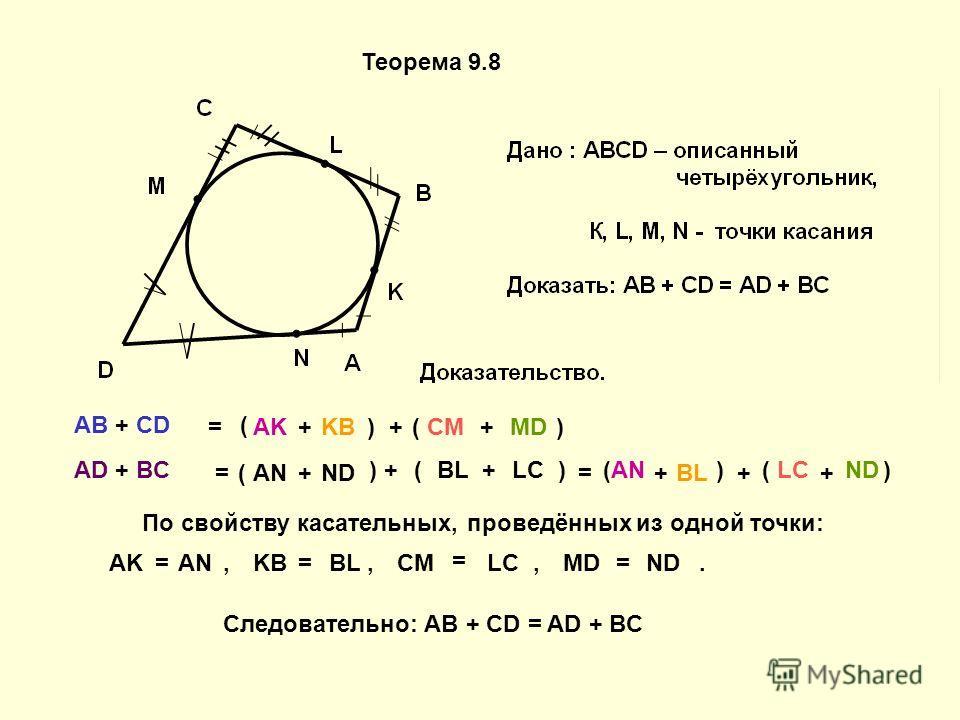 Теорема 9.8 AB + CD AD + BC ( AK+KB)+(CM+MD) (AN+ND )+(BL+LC) = AN( +BL ) + (ND + LC) По свойству касательных, проведённых из одной точки: AK=AN,KB=BL,CM = LC,MD=ND. Следовательно: AB + CD = AD + BC = =